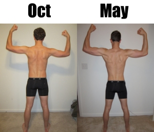 Adam Back Oct-May
