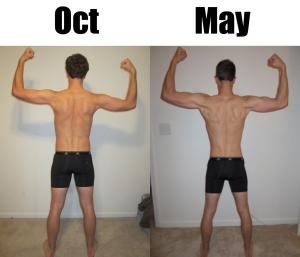Adam Back Oct-May